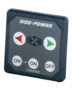 SidePower Touch panel
